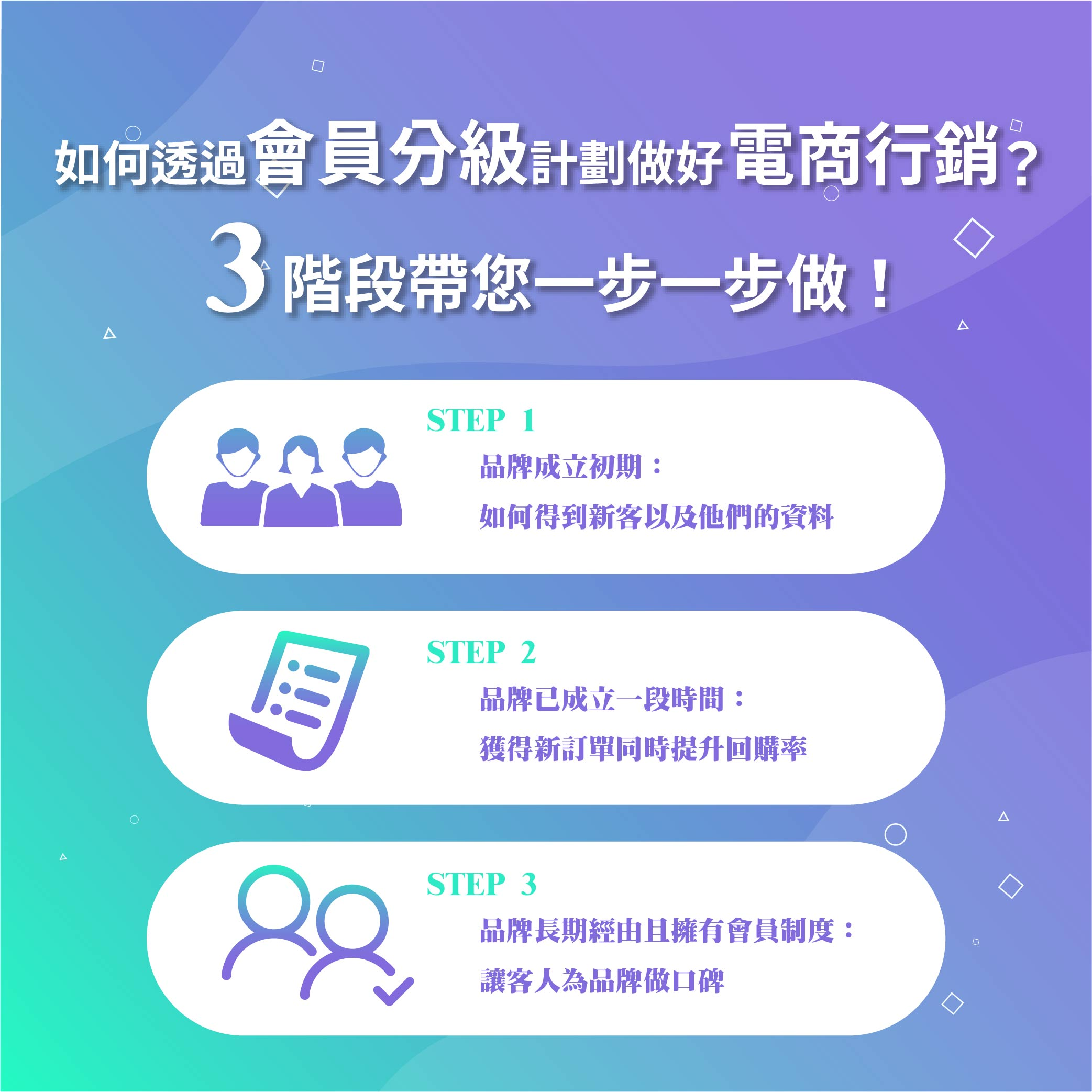 如何透過會員分級計劃做好電商行銷?3階段帶您一步一步做!